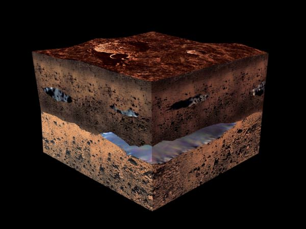 Artist's impression of water under the Martian surface. Credit: ESA